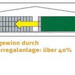 lagertechnik-verschieberegale-verschieberegalezeichnung